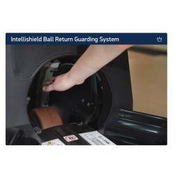 INTELLISHIELD BALL RETURN GUARDING SYSTEM